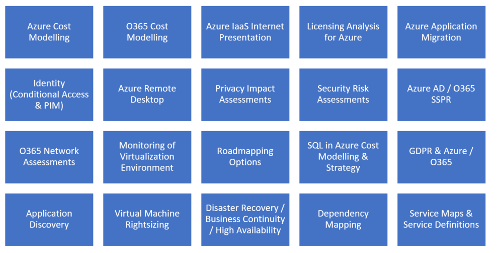 List in picture form includes - Azure Cost Modelling, Office 365 Cost Modelling, Azure IaaS Internet Presentation, Licensing Analysis for Azure, Azure Application Migration, Identity, Azure Remote Desktop, Privacy Impact Assessments, Security Risk Assessements, Azure AD, Office 365 Self Service Password Reset, Office 365 Network Assessments, Monitoring of Virtualization Environment, Roadmapping Options, SQL in Azure Modelling & Strategy, GDPR for Azure and O365, Application Discovery, Virtual Machine Right Sizing, Disaster Recovery, Business Continuity, High Availability, Dependency Mapping, Service Maps & Service Definition.