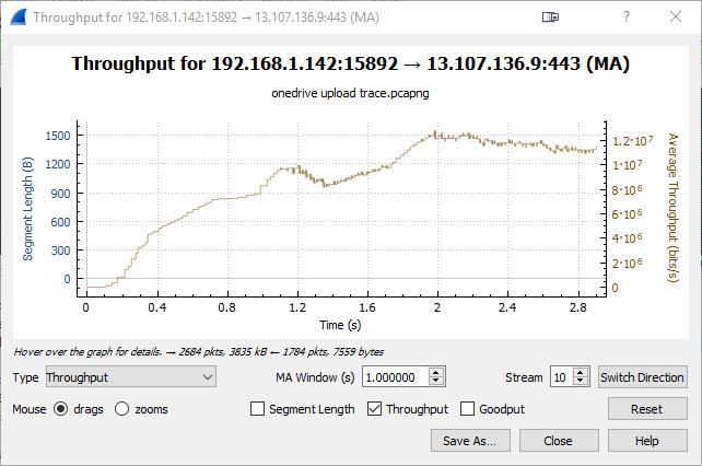 Wireshark Trace of Onedrive Upload -Throughput Graph